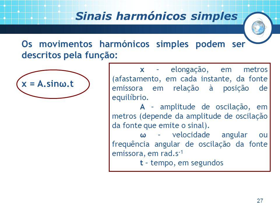 Sinais harmónicos simples