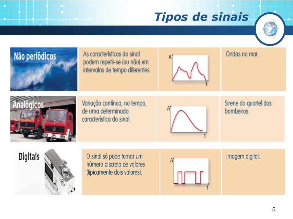 Tipos de sinais