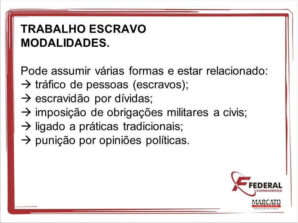 TRABALHO ESCRAVO MODALIDADES