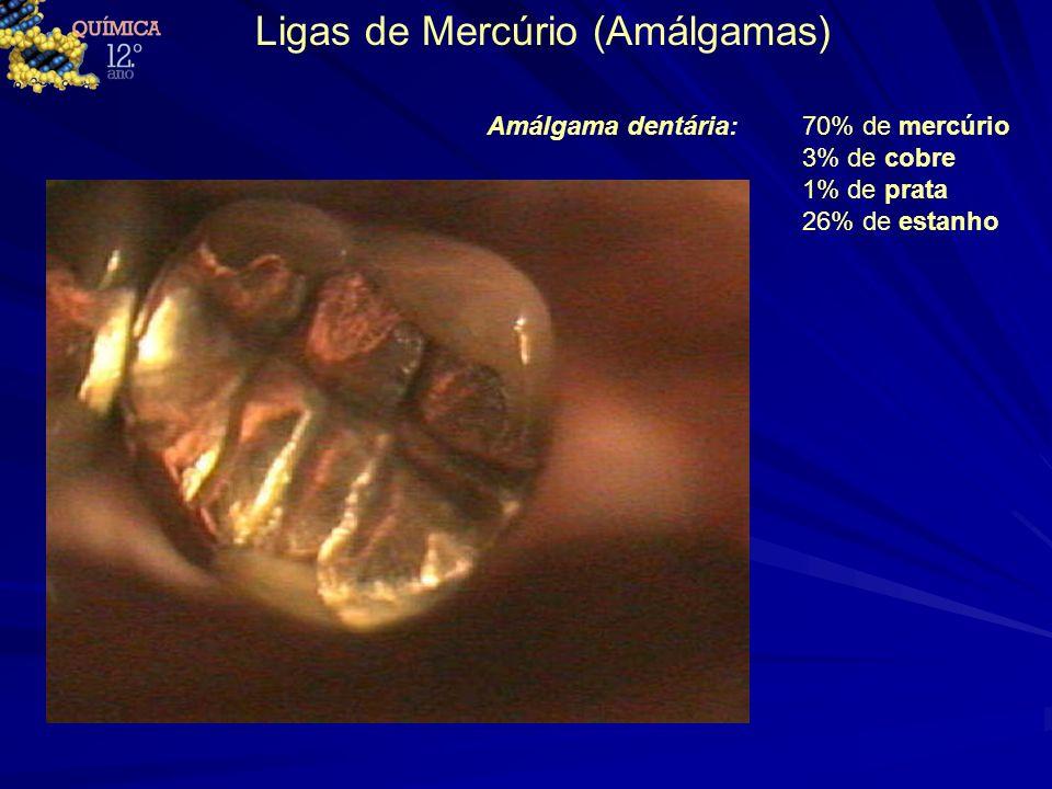 Ligas de Mercúrio (Amálgamas)