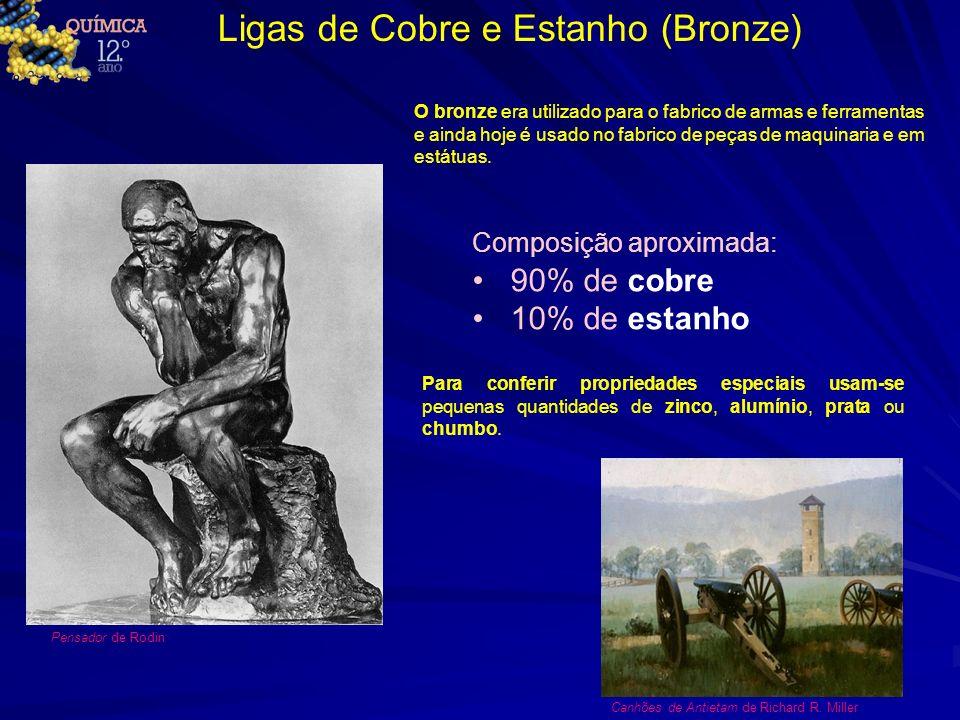 Ligas de Cobre e Estanho (Bronze)