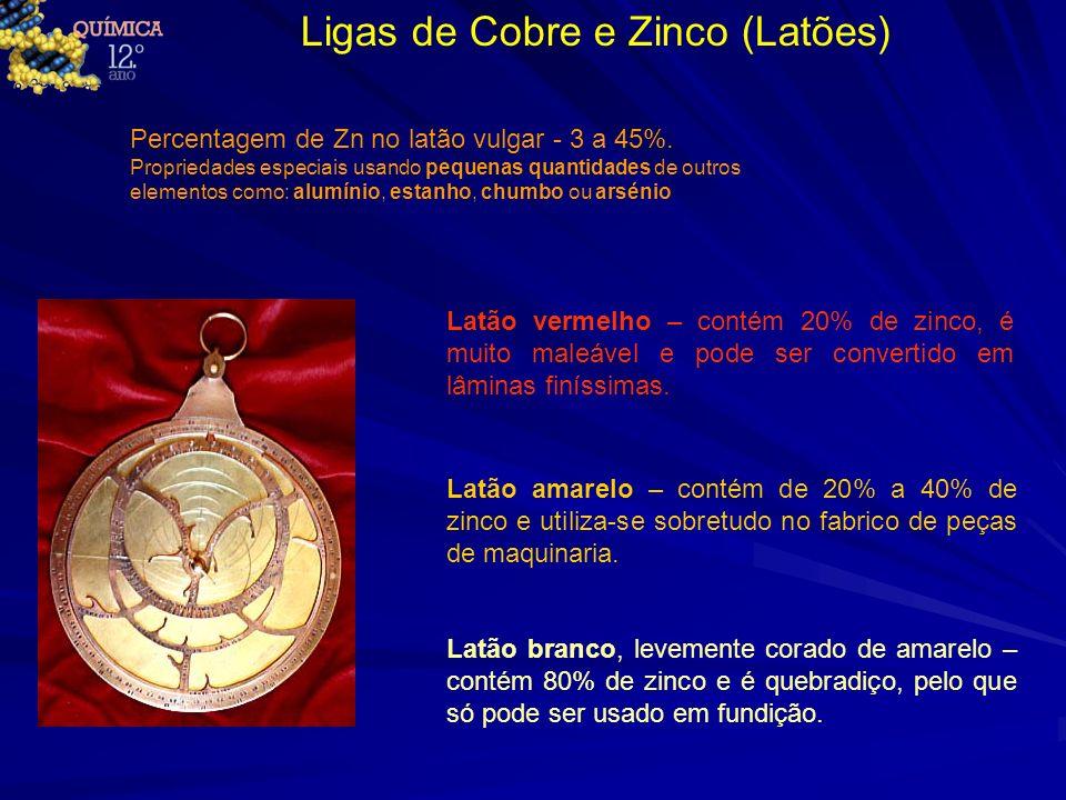 Ligas de Cobre e Zinco (Latões)