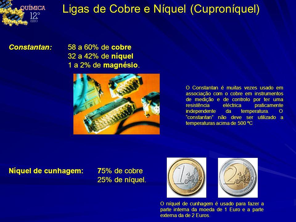 Ligas de Cobre e Níquel (Cuproníquel)