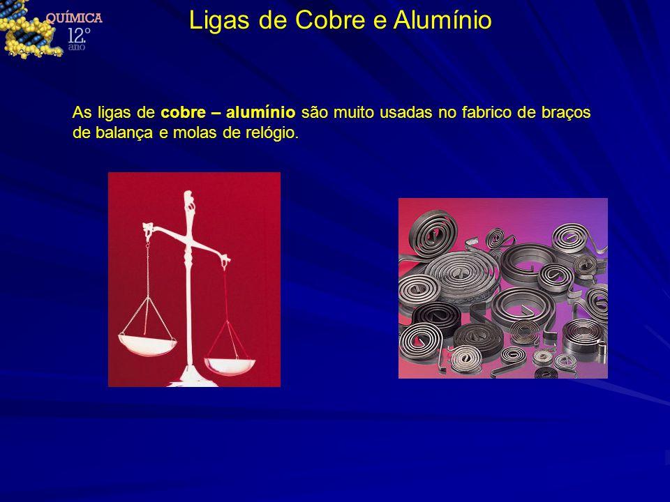 Ligas de Cobre e Alumínio