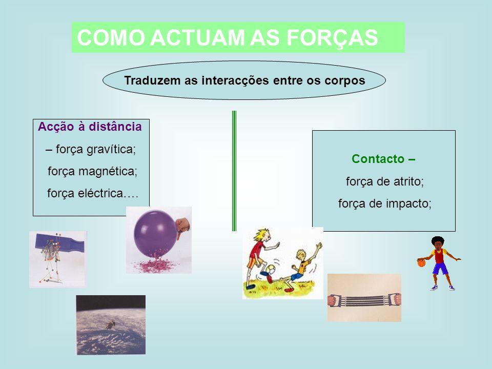 Traduzem as interacções entre os corpos