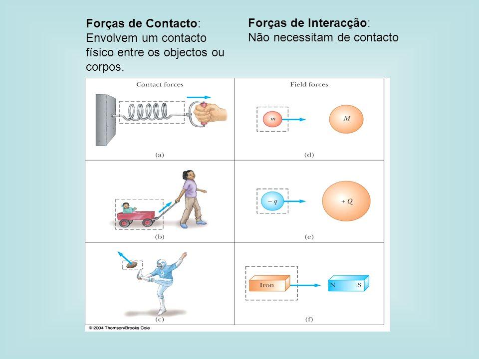 Forças de Contacto: Envolvem um contacto físico entre os objectos ou corpos.