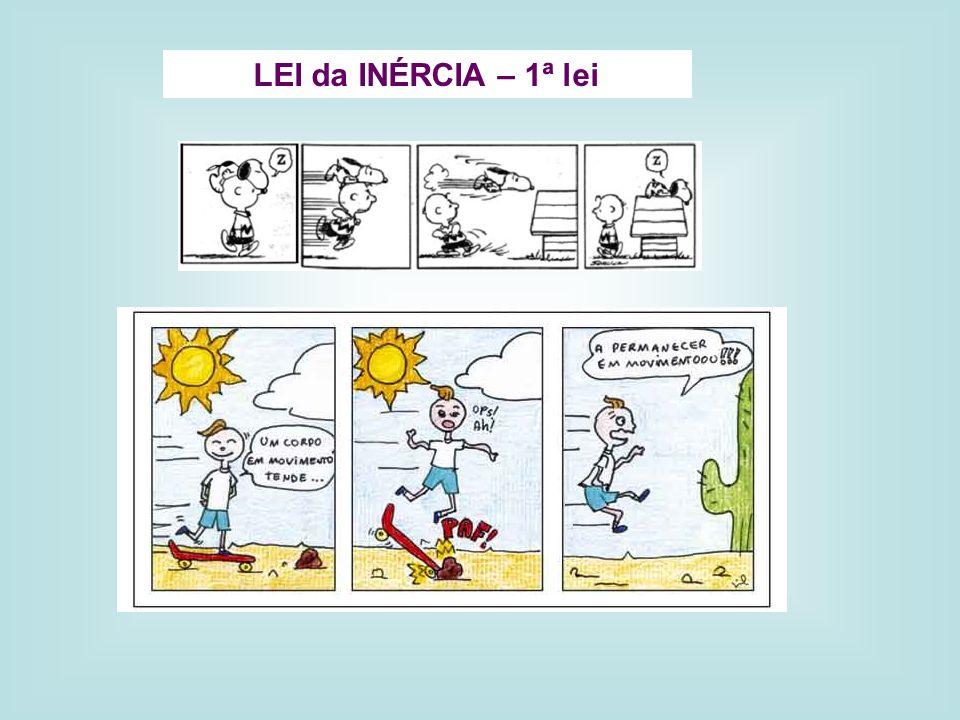 LEI da INÉRCIA – 1ª lei