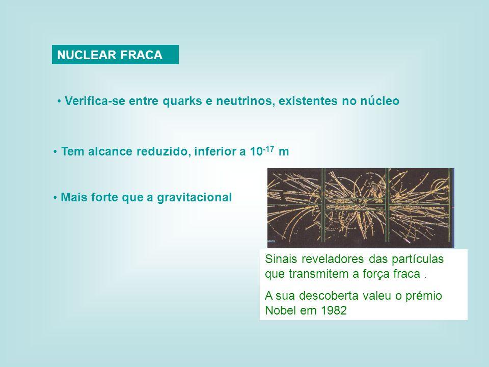 NUCLEAR FRACA Verifica-se entre quarks e neutrinos, existentes no núcleo. Tem alcance reduzido, inferior a 10-17 m.