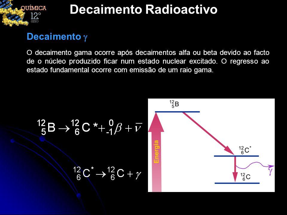 Decaimento Radioactivo