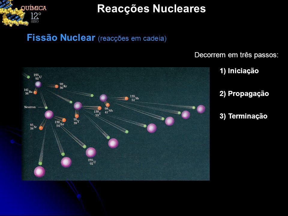 Reacções Nucleares Fissão Nuclear (reacções em cadeia)