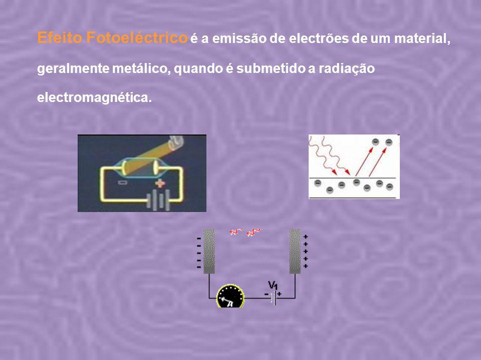 Efeito Fotoeléctrico é a emissão de electrões de um material,