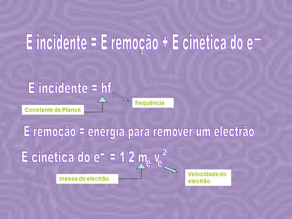 E incidente = E remoção + E cinética do e -
