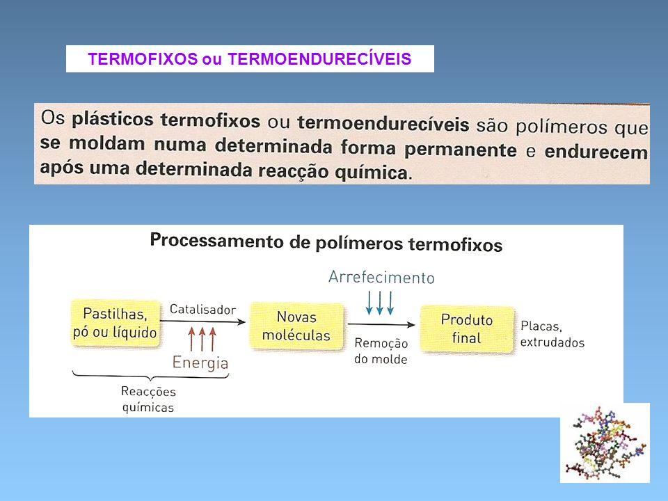 TERMOFIXOS ou TERMOENDURECÍVEIS