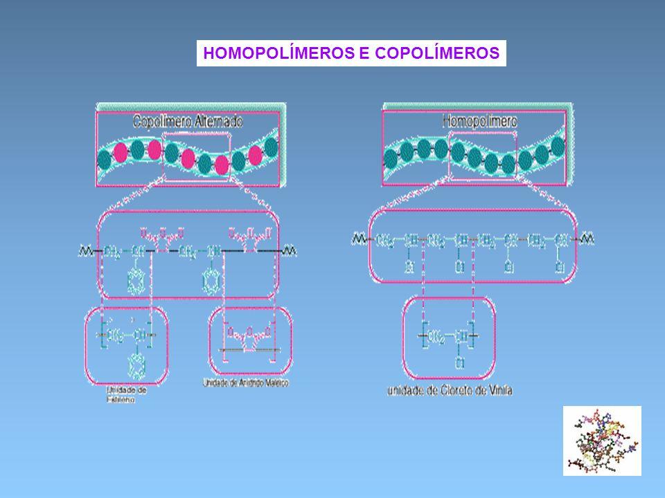 HOMOPOLÍMEROS E COPOLÍMEROS