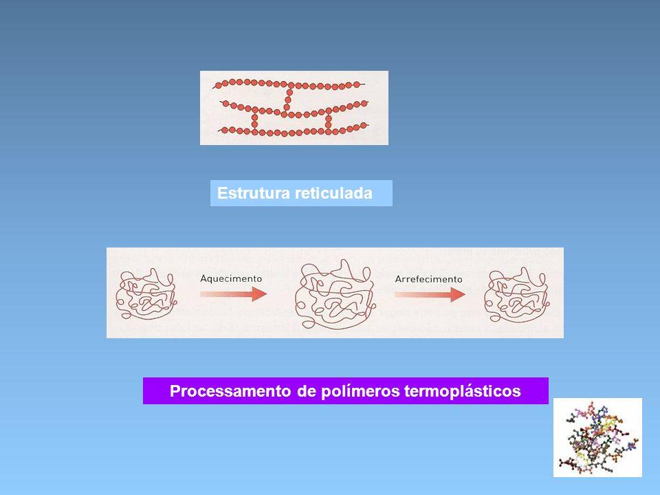 Processamento de polímeros termoplásticos