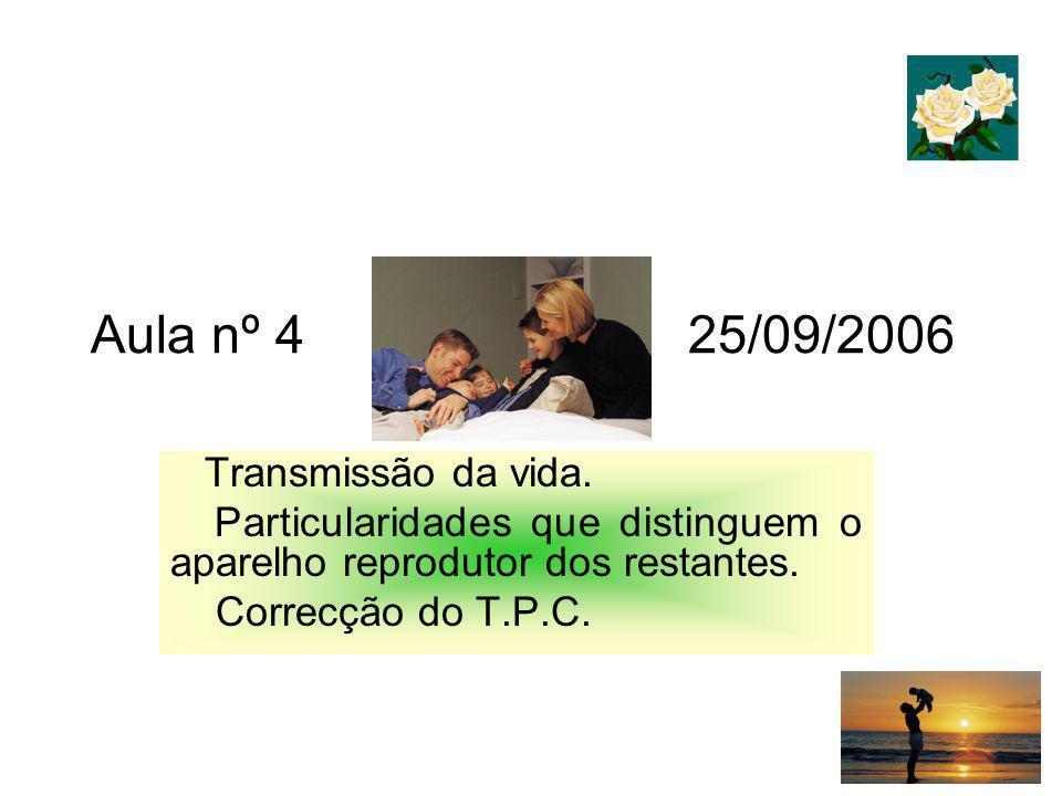 Aula nº 4 25/09/2006 Transmissão da vida.