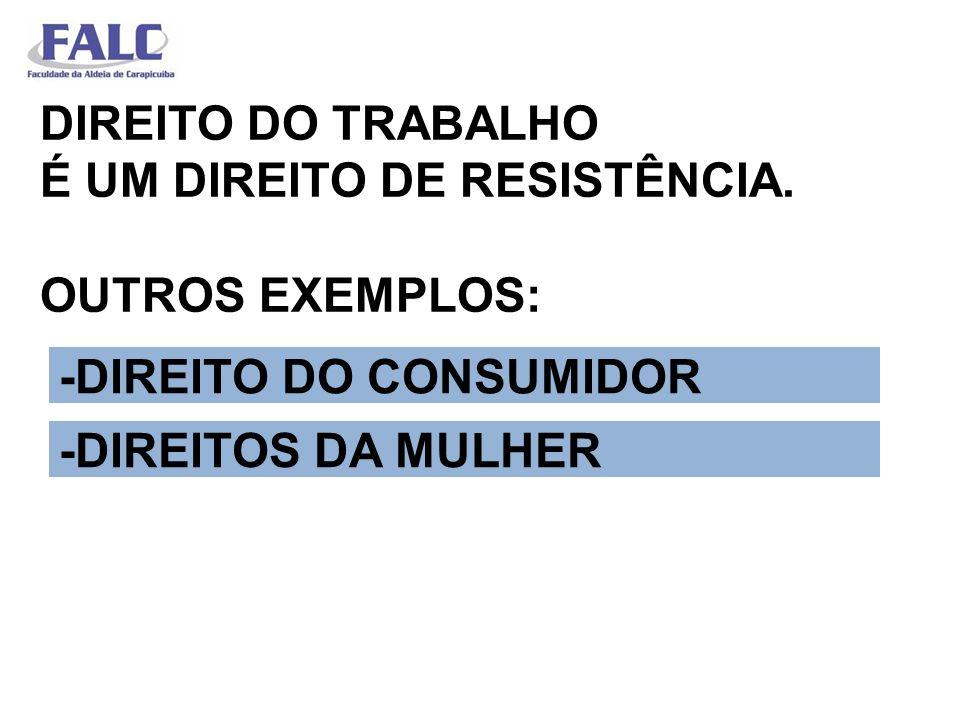 DIREITO DO TRABALHO É UM DIREITO DE RESISTÊNCIA. OUTROS EXEMPLOS: