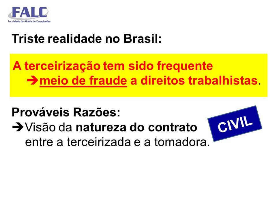Triste realidade no Brasil: Prováveis Razões: Visão da natureza do contrato entre a terceirizada e a tomadora.