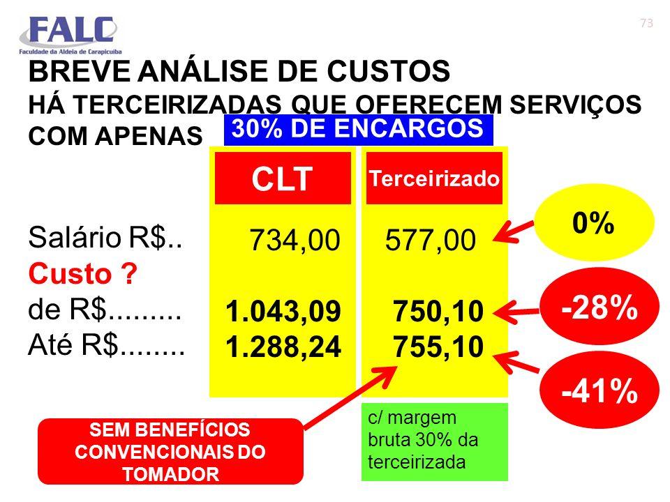 SEM BENEFÍCIOS CONVENCIONAIS DO TOMADOR