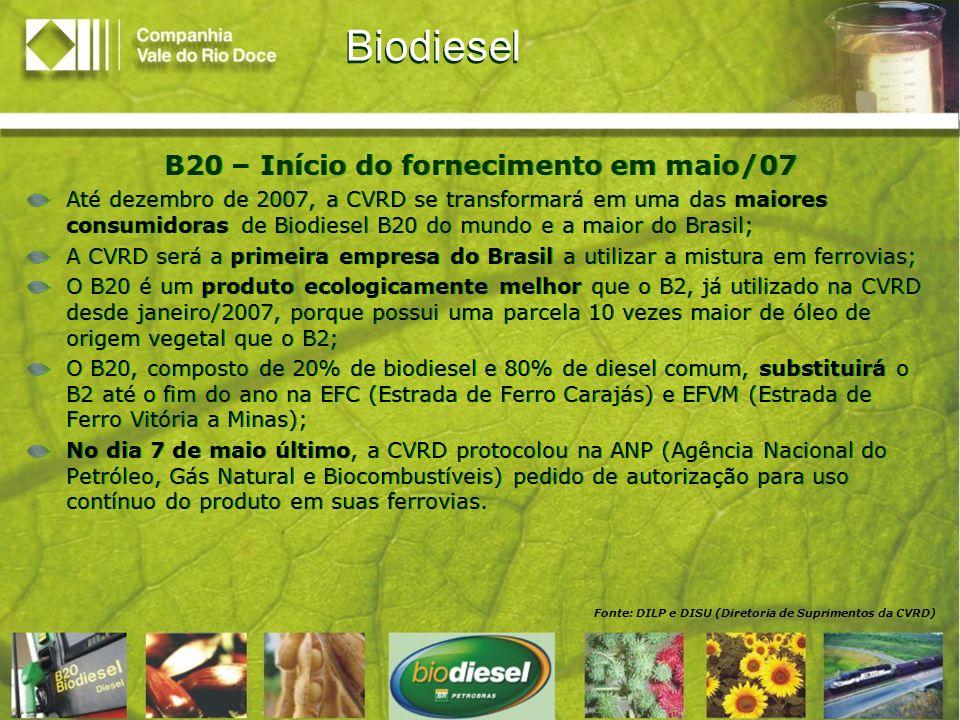 B20 – Início do fornecimento em maio/07