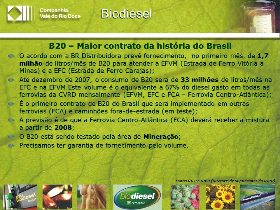 B20 – Maior contrato da história do Brasil