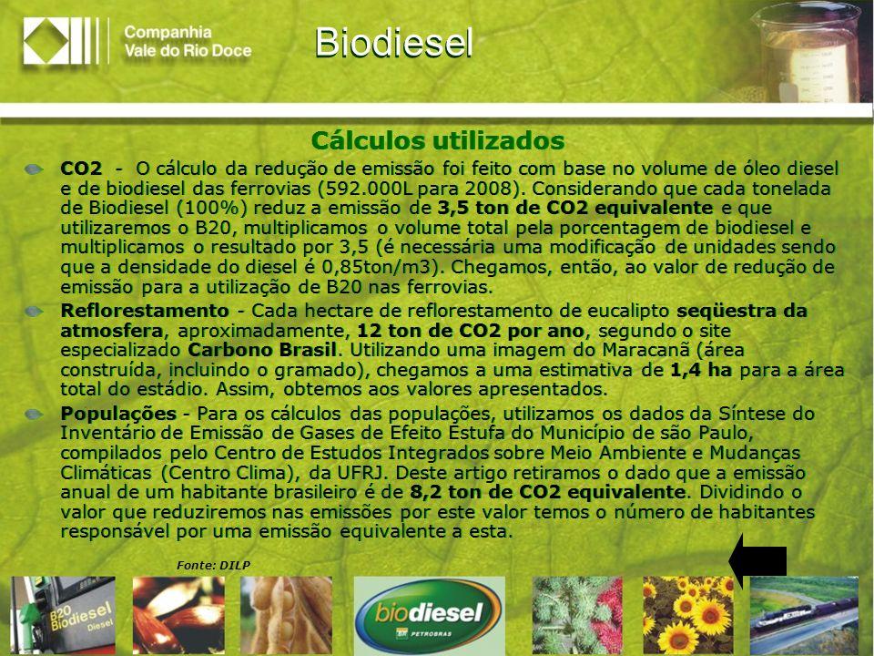 Biodiesel Cálculos utilizados
