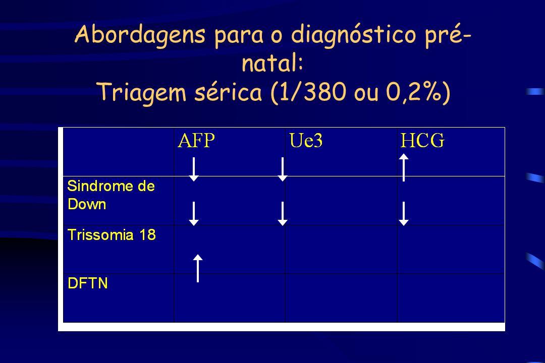 Abordagens para o diagnóstico pré-natal: Triagem sérica (1/380 ou 0,2%)