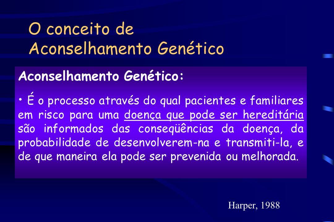 O conceito de Aconselhamento Genético
