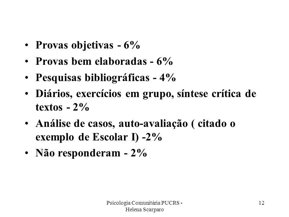 Psicologia Comunitária PUCRS - Helena Scarparo