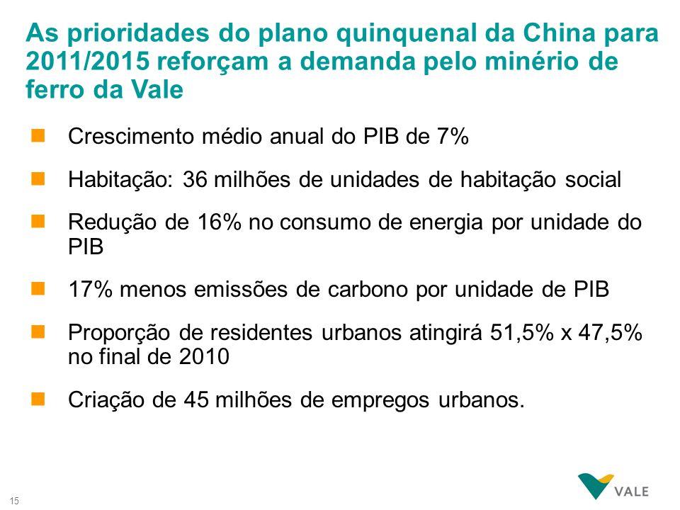 As prioridades do plano quinquenal da China para 2011/2015 reforçam a demanda pelo minério de ferro da Vale