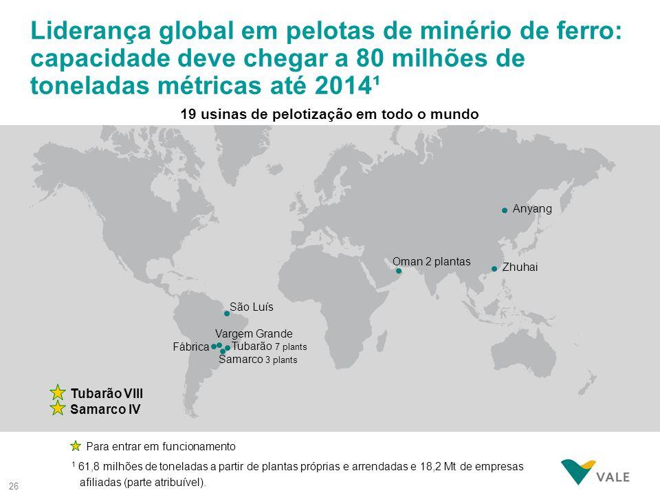 19 usinas de pelotização em todo o mundo