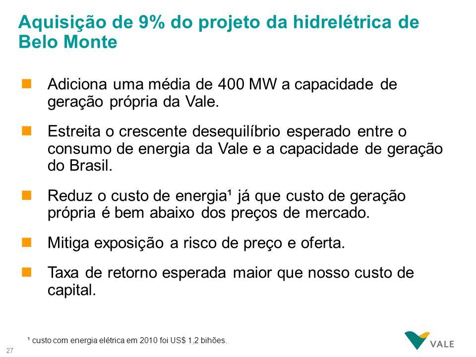 Aquisição de 9% do projeto da hidrelétrica de Belo Monte