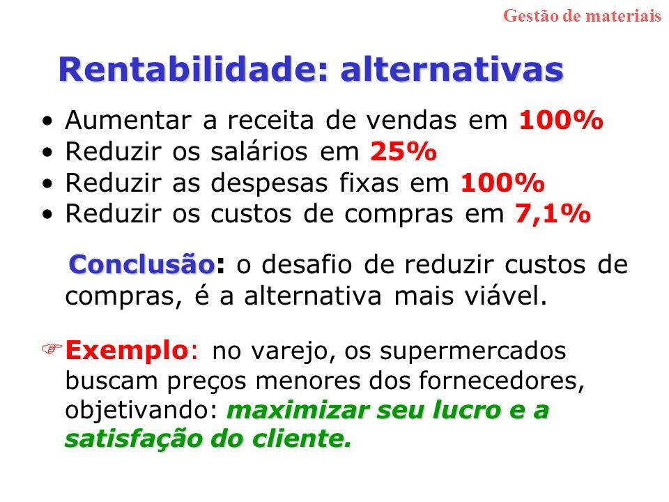 Rentabilidade: alternativas