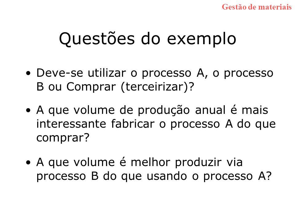 Gestão de materiais Questões do exemplo. Deve-se utilizar o processo A, o processo B ou Comprar (terceirizar)