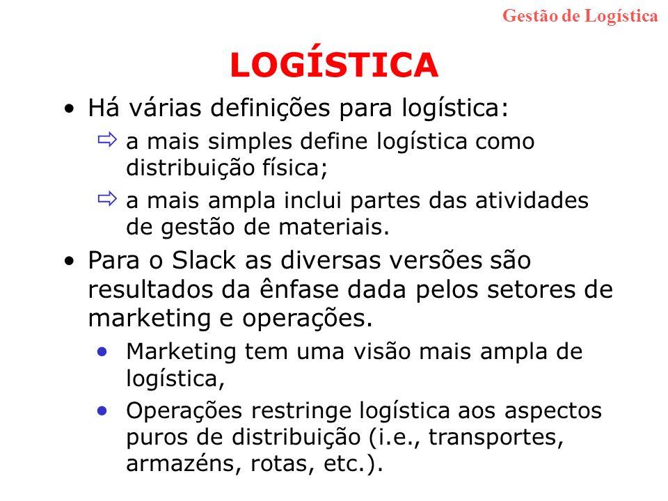 LOGÍSTICA Há várias definições para logística: