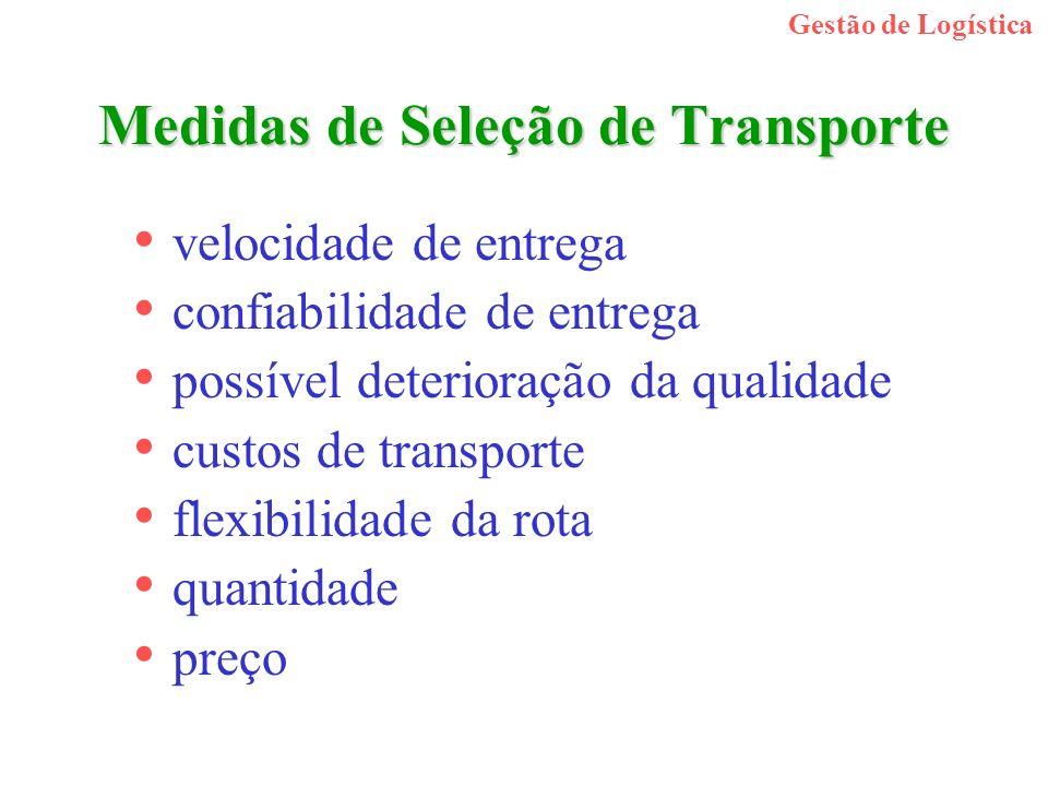 Medidas de Seleção de Transporte