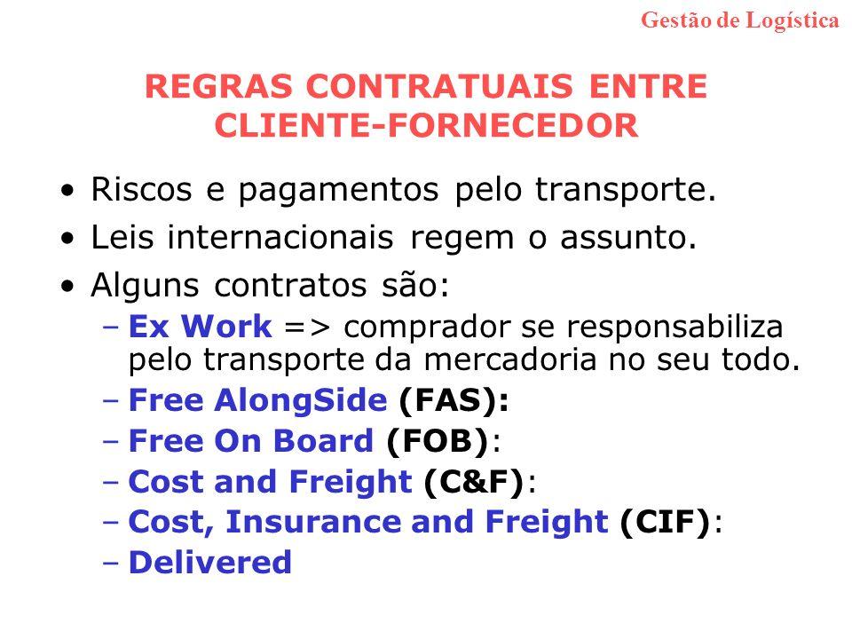 REGRAS CONTRATUAIS ENTRE CLIENTE-FORNECEDOR