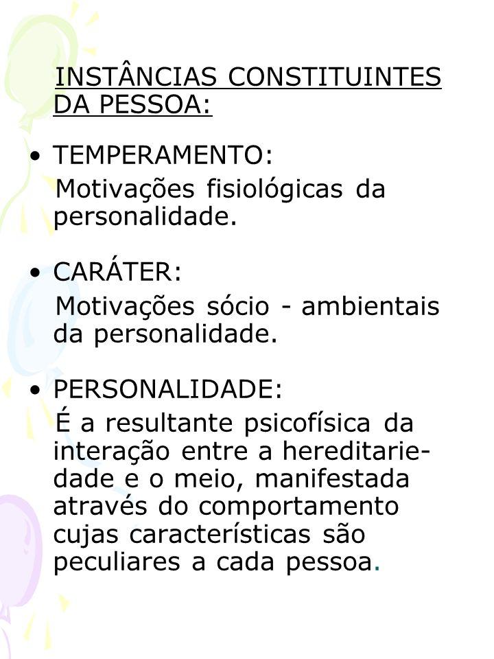 INSTÂNCIAS CONSTITUINTES DA PESSOA: