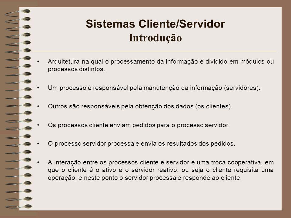 Sistemas Cliente/Servidor Introdução