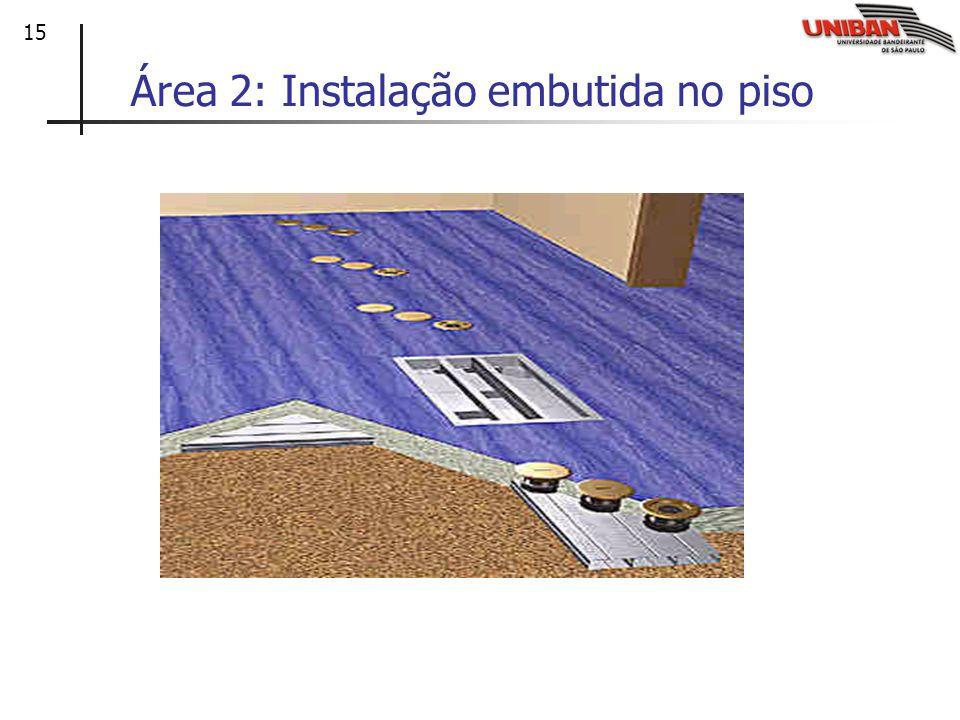 Área 2: Instalação embutida no piso