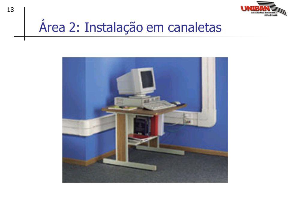 Área 2: Instalação em canaletas