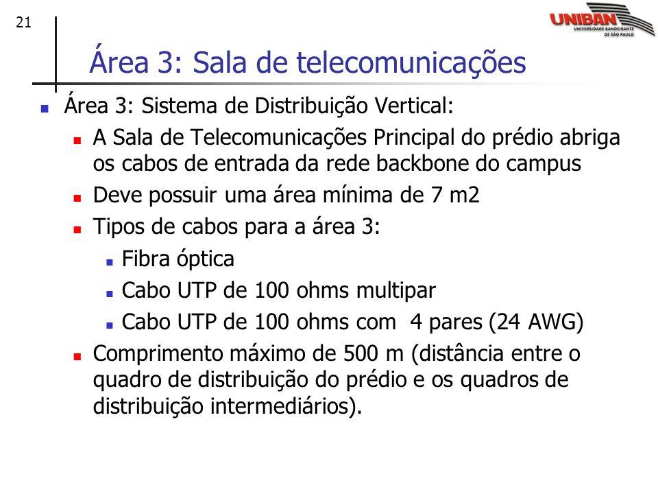 Área 3: Sala de telecomunicações