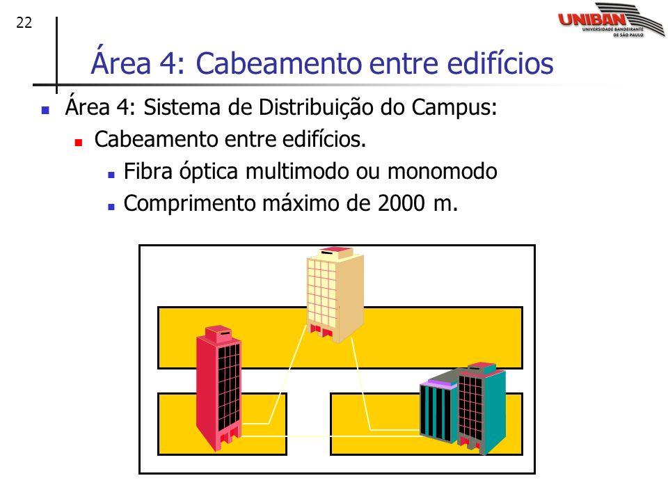 Área 4: Cabeamento entre edifícios