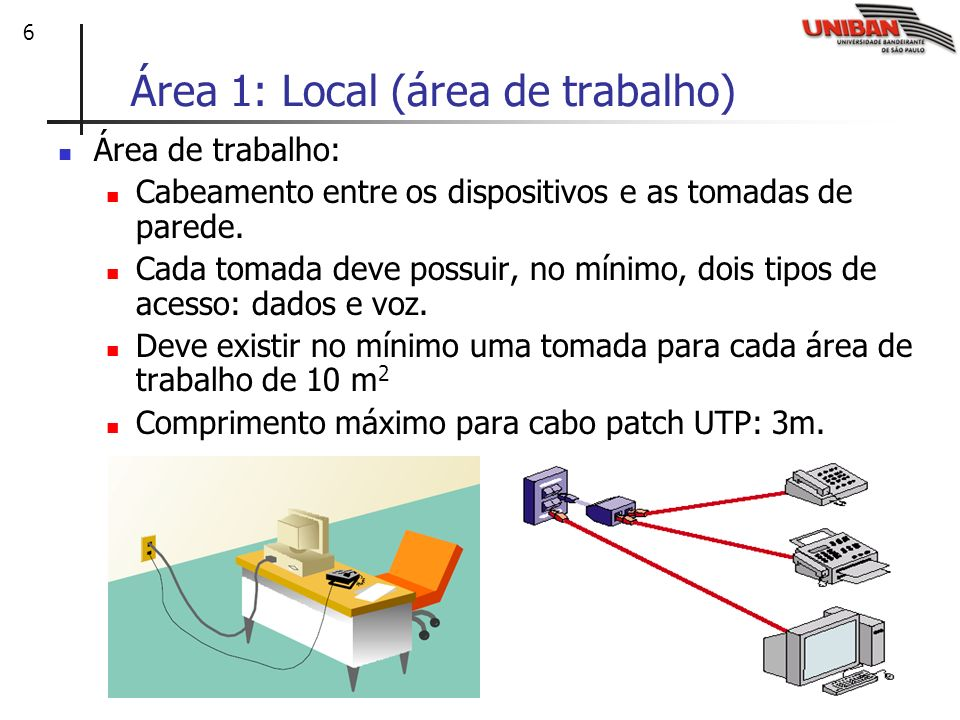 Área 1: Local (área de trabalho)