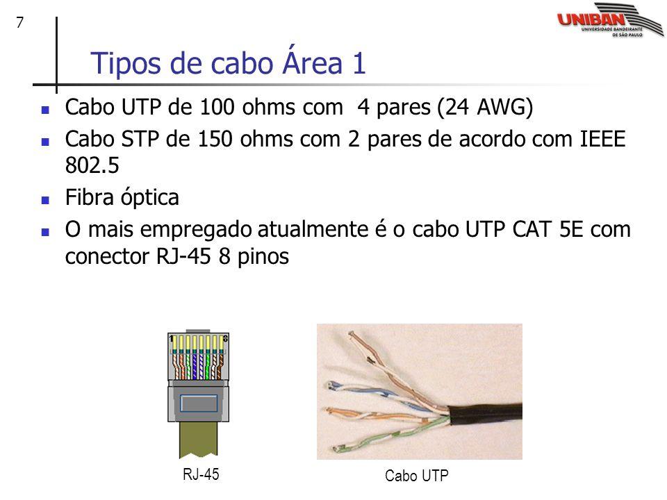 Tipos de cabo Área 1 Cabo UTP de 100 ohms com 4 pares (24 AWG)