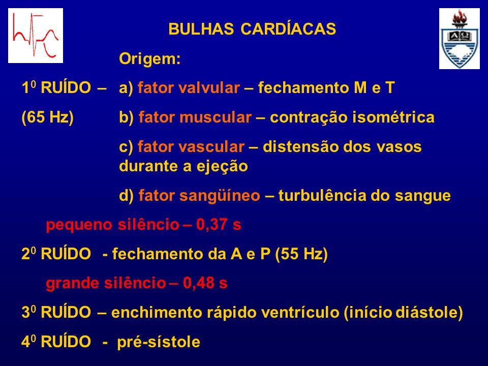 BULHAS CARDÍACAS Origem: 10 RUÍDO – a) fator valvular – fechamento M e T. (65 Hz) b) fator muscular – contração isométrica.