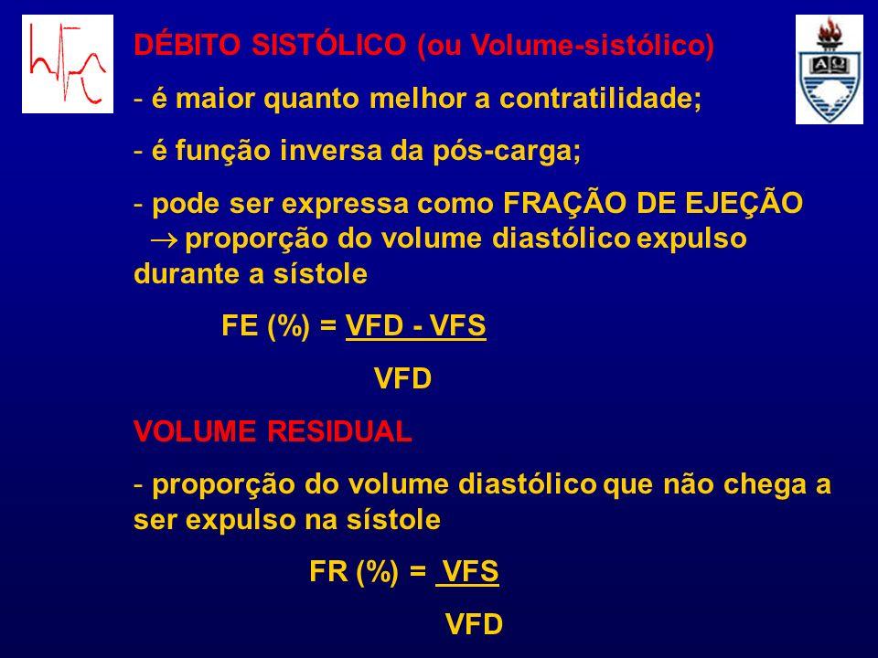 DÉBITO SISTÓLICO (ou Volume-sistólico)