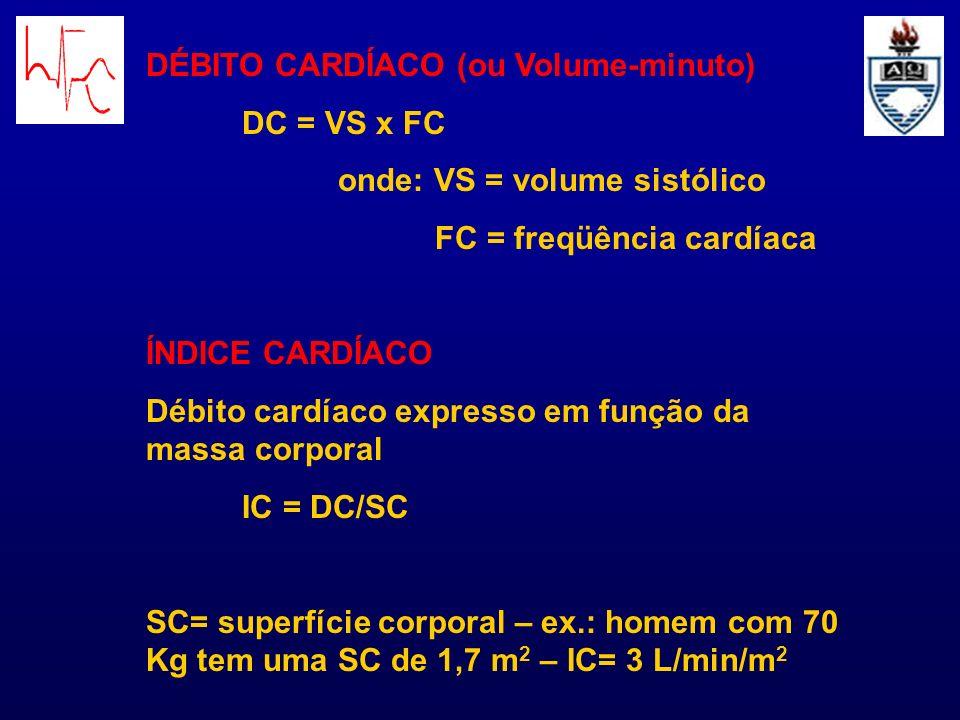 DÉBITO CARDÍACO (ou Volume-minuto)