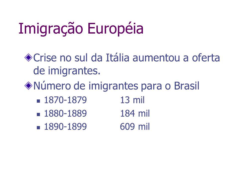 Imigração EuropéiaCrise no sul da Itália aumentou a oferta de imigrantes. Número de imigrantes para o Brasil.