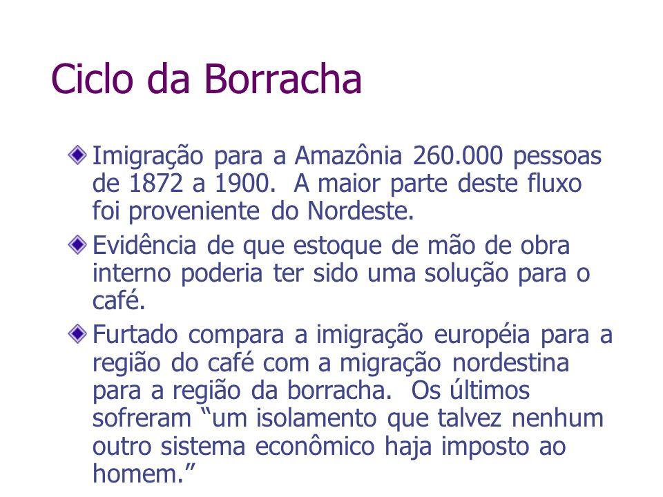 Ciclo da BorrachaImigração para a Amazônia 260.000 pessoas de 1872 a 1900. A maior parte deste fluxo foi proveniente do Nordeste.